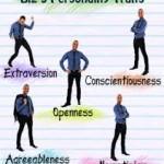 پاورپوینت مدل پنج عاملی شخصیت: تعاریف، ریشه های تاریخی و ابعاد شخصیت