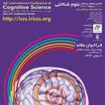 ششمین گنگره بین المللی علوم شناختی