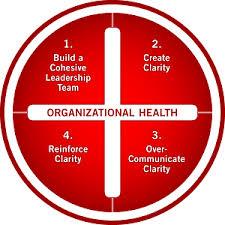 پرسشنامه سلامت سازمانی (OHI)