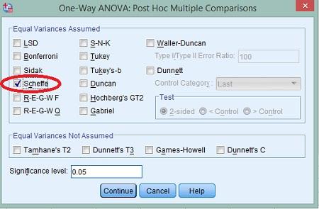 تحلیل واریانس یک راهه (ANOVA)