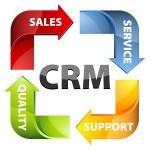 پرسشنامه مدیریت ارتباط با مشتری (CRMQ)