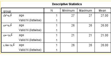 تحلیل آماری