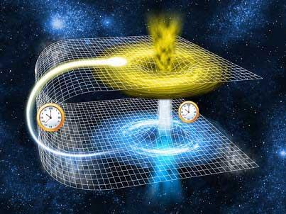 نظریه نسبیت