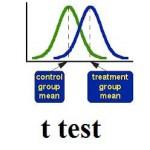 آزمون t مستقل (آموزش SPSS: جلسه چهارم)